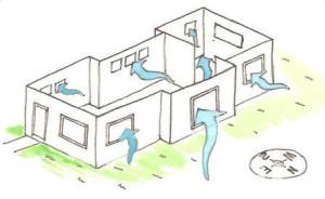 ventilacion-restaurantes